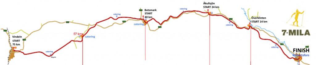 Streckenplan -7-mila (Starts)